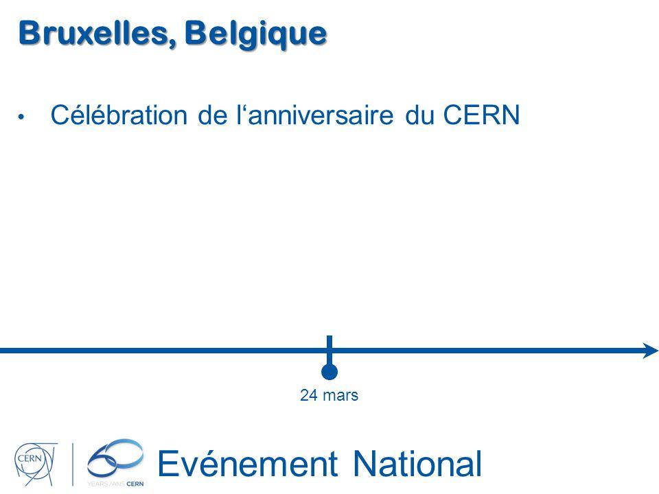Evénement National Bruxelles, Belgique