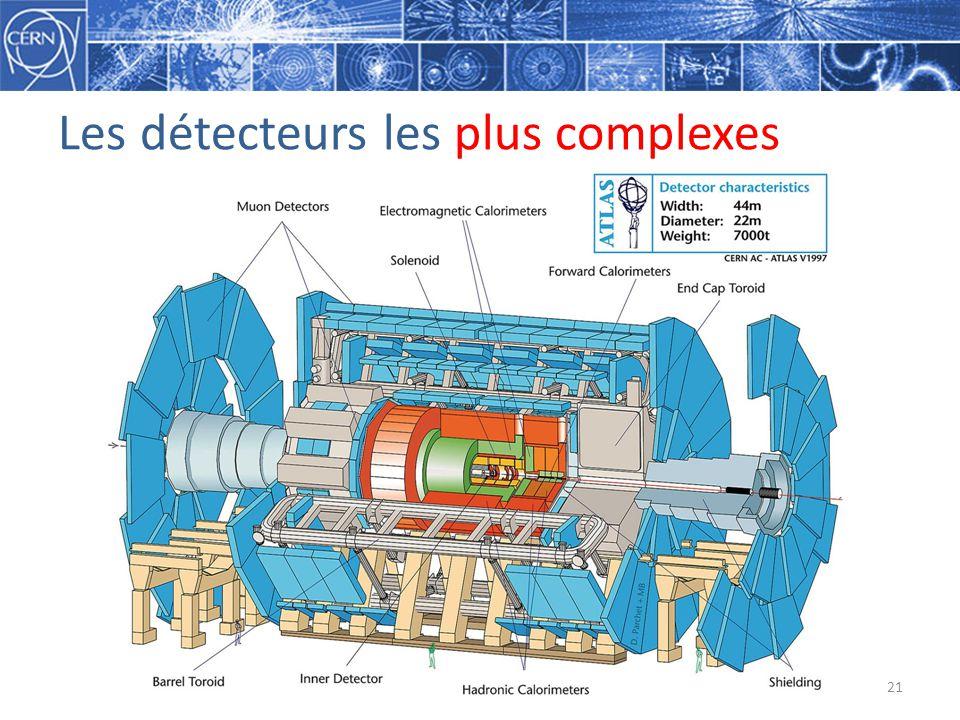 Les détecteurs les plus complexes