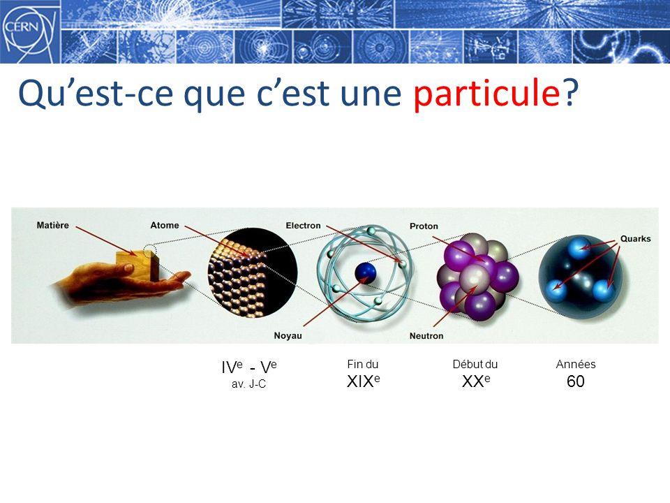 Qu'est-ce que c'est une particule