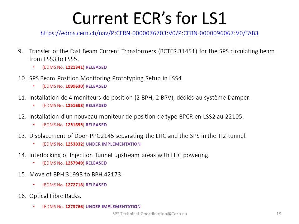 Current ECR's for LS1 https://edms.cern.ch/nav/P:CERN-0000076703:V0/P:CERN-0000096067:V0/TAB3.