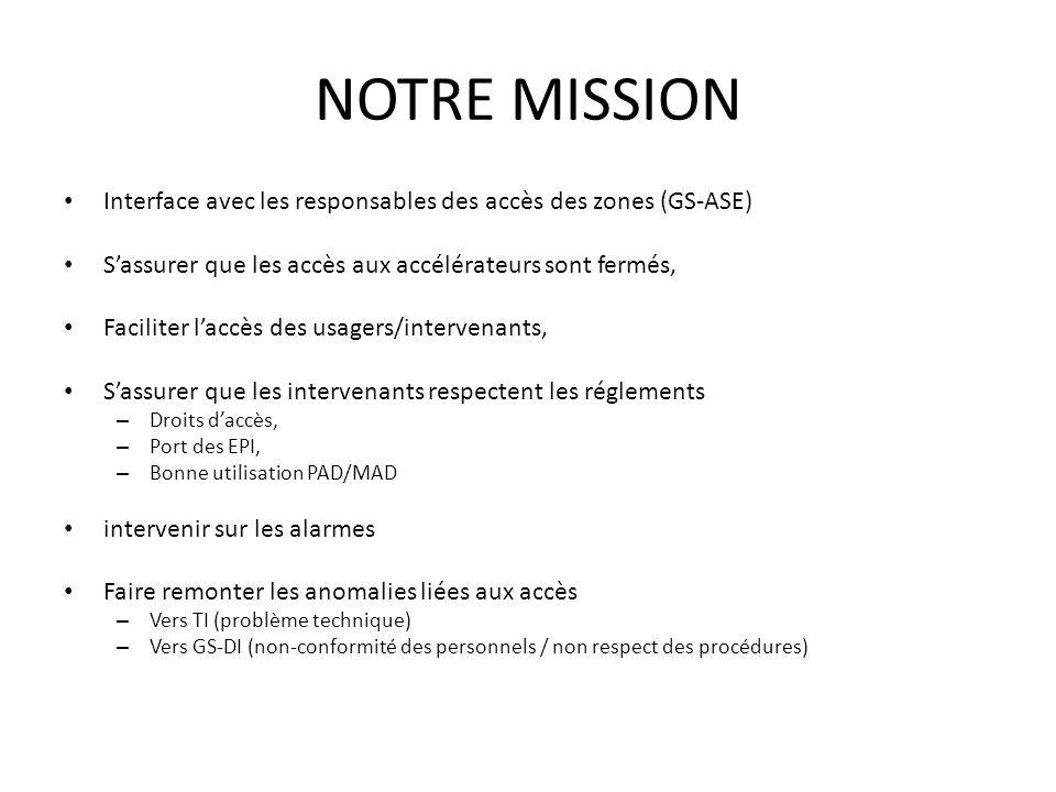 NOTRE MISSION Interface avec les responsables des accès des zones (GS-ASE) S'assurer que les accès aux accélérateurs sont fermés,