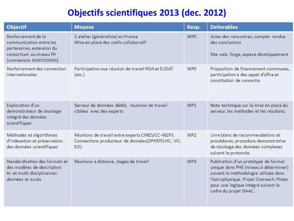 Objectifs scientifiques 2013 (dec. 2012)