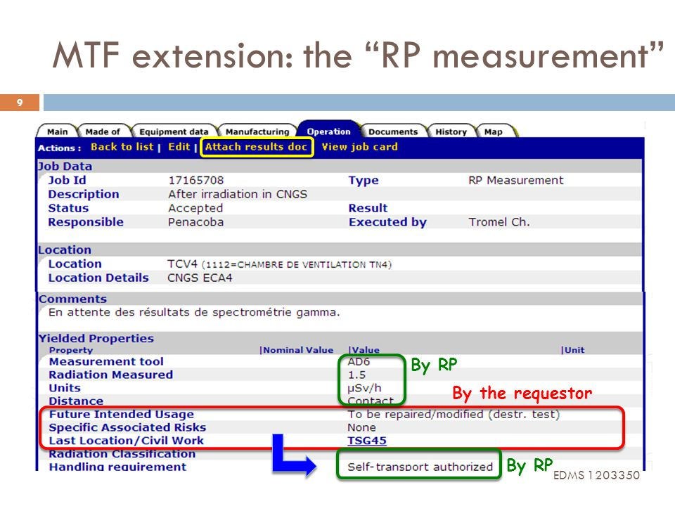 MTF extension: the RP measurement