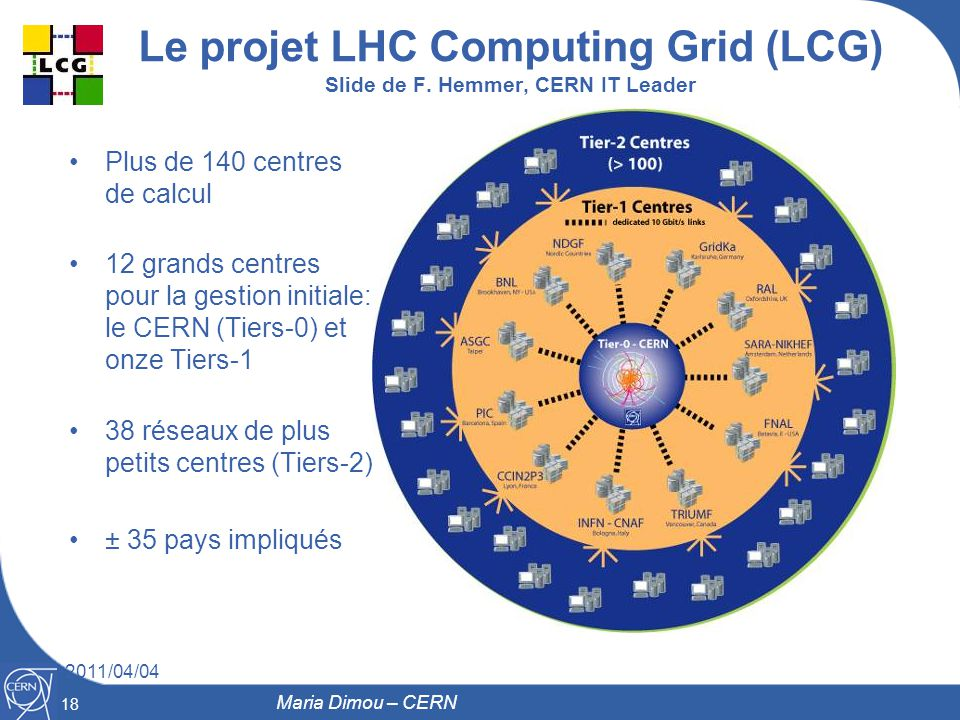 Le projet LHC Computing Grid (LCG) Slide de F. Hemmer, CERN IT Leader