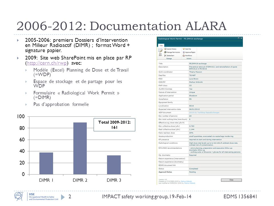 2006-2012: Documentation ALARA