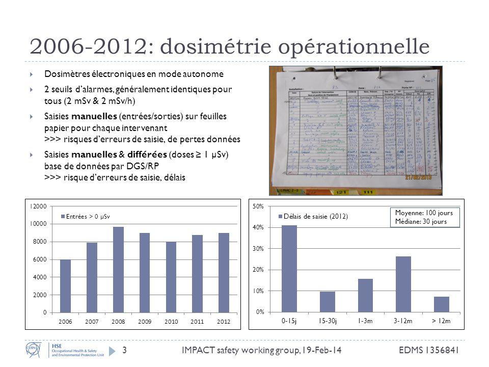 2006-2012: dosimétrie opérationnelle
