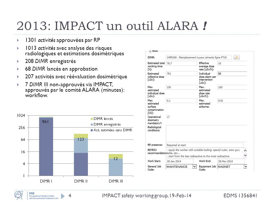 IMPACT safety working group, 19-Feb-14