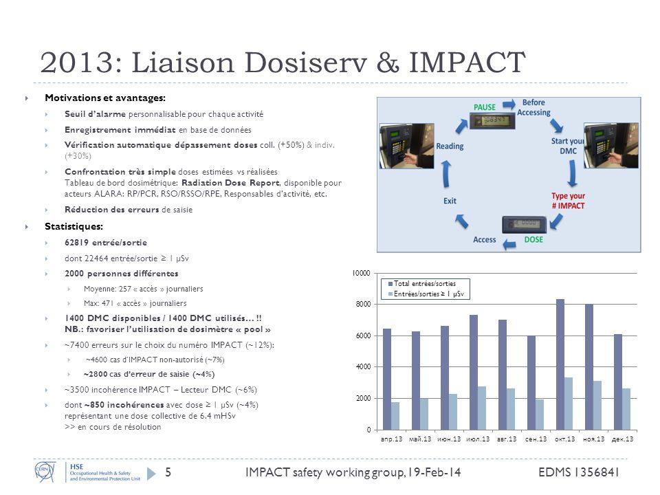 2013: Liaison Dosiserv & IMPACT