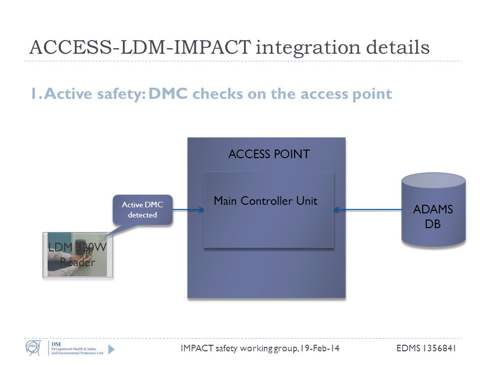 ACCESS-LDM-IMPACT integration details