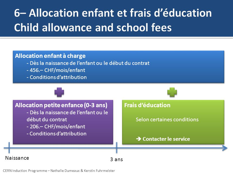 6– Allocation enfant et frais d'éducation Child allowance and school fees