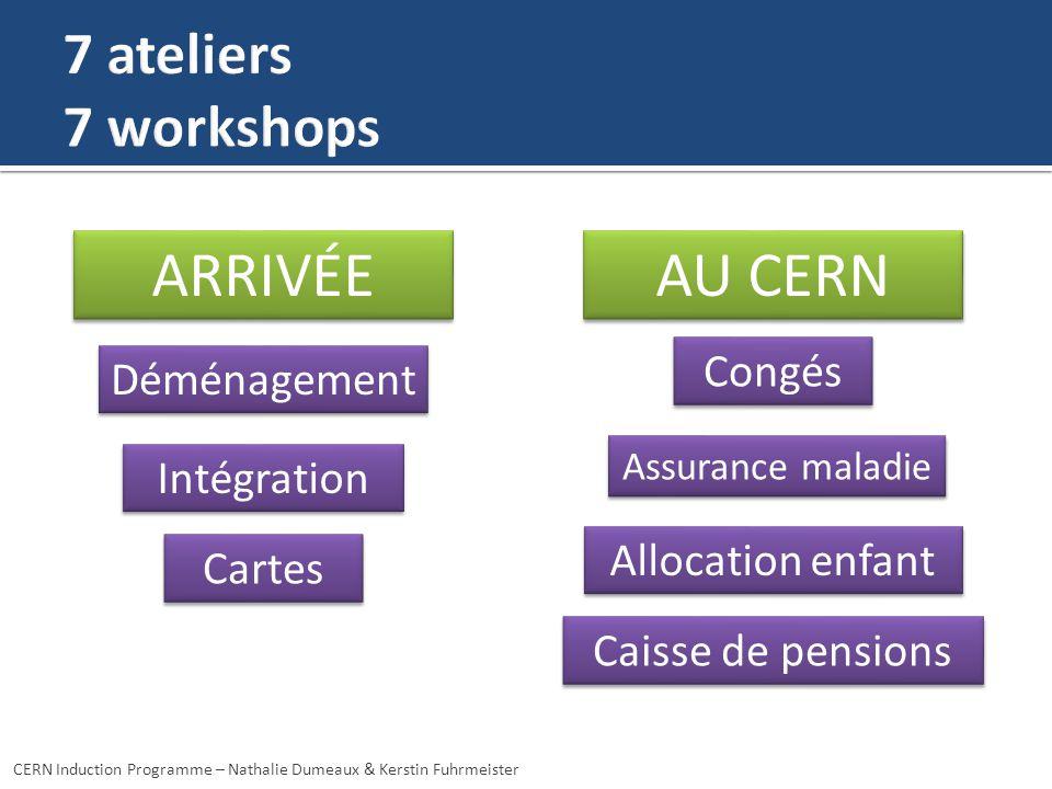 ARRIVÉE AU CERN 7 ateliers 7 workshops Congés Déménagement Intégration