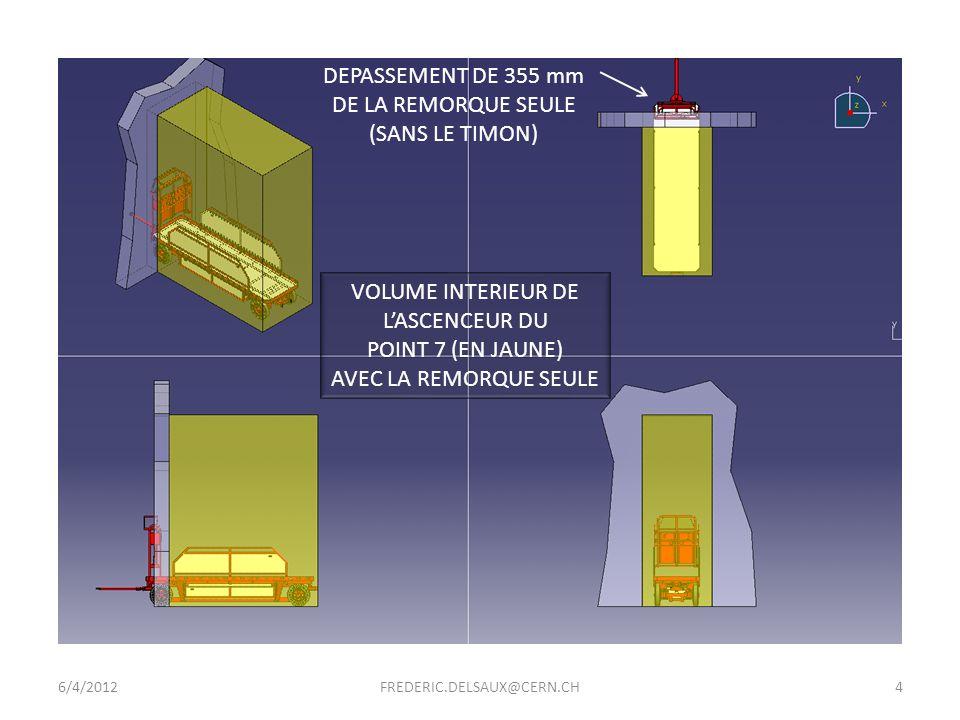 DEPASSEMENT DE 355 mm DE LA REMORQUE SEULE (SANS LE TIMON)