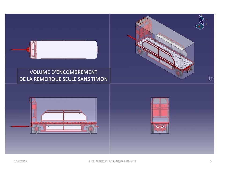 VOLUME D'ENCOMBREMENT DE LA REMORQUE SEULE SANS TIMON