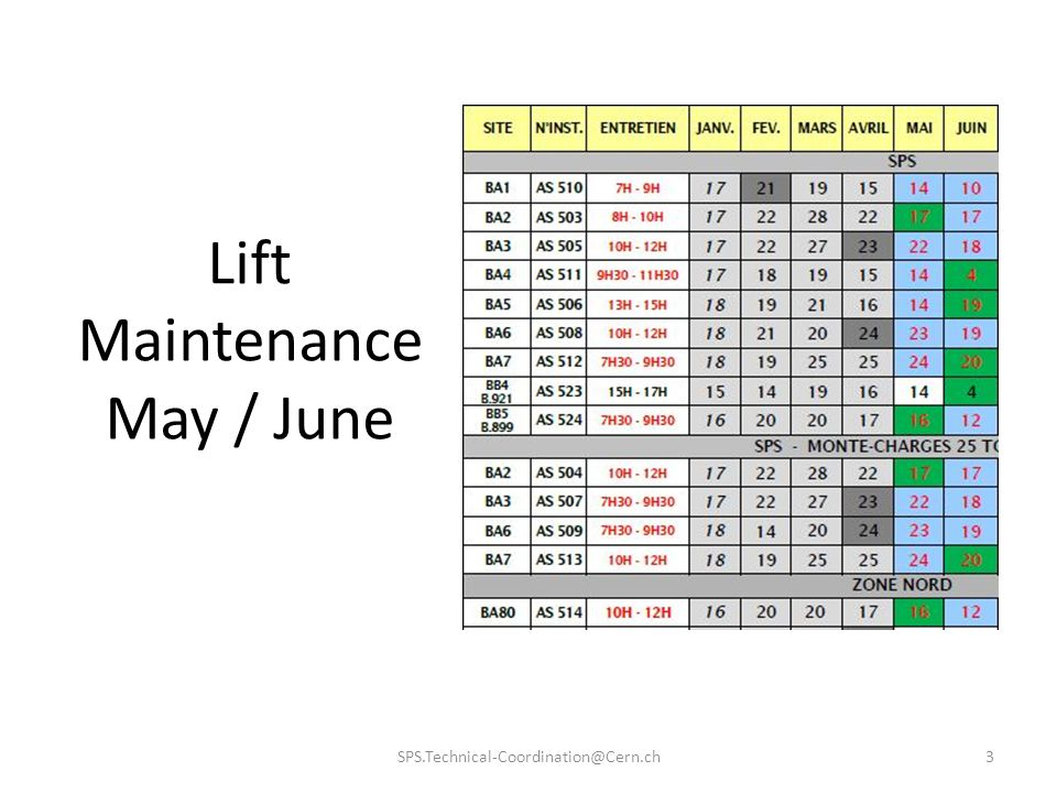 Lift Maintenance May / June