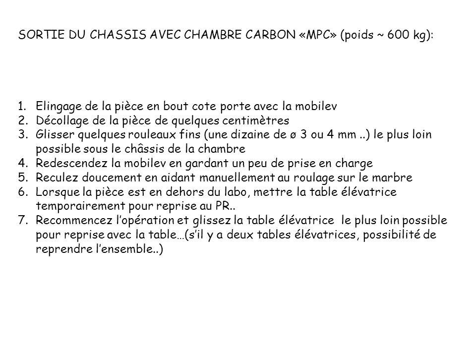 SORTIE DU CHASSIS AVEC CHAMBRE CARBON «MPC» (poids ~ 600 kg):
