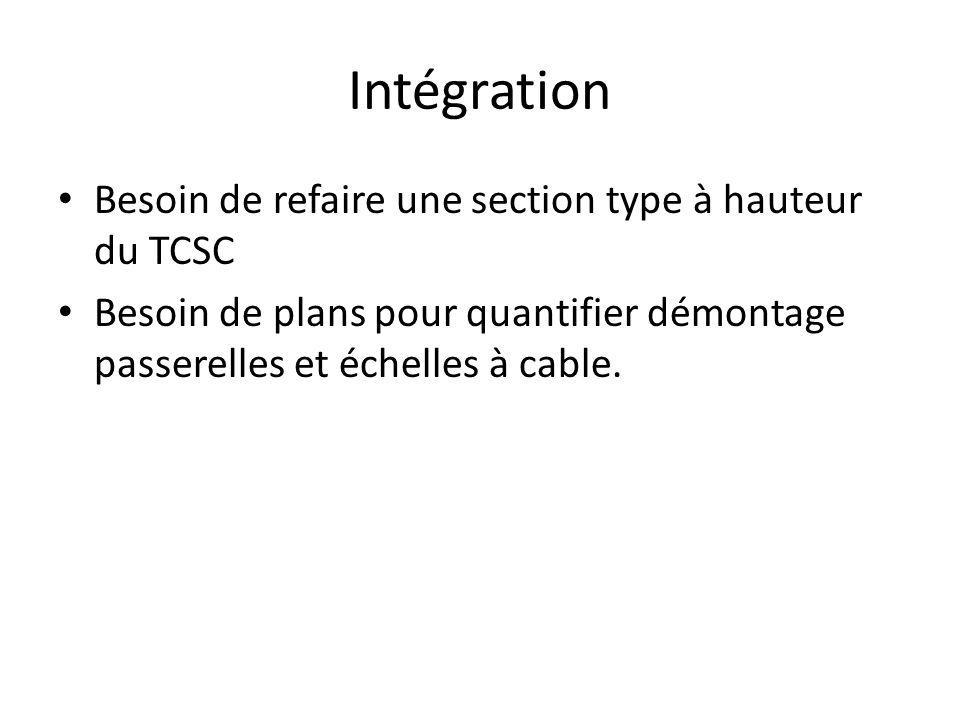 Intégration Besoin de refaire une section type à hauteur du TCSC