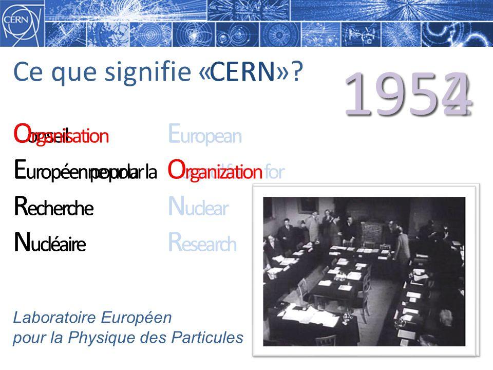 1952 1954 Ce que signifie « » CERN C E R N