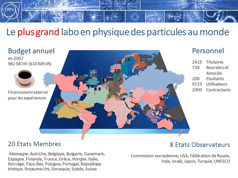 Le plus grand labo en physique des particules au monde