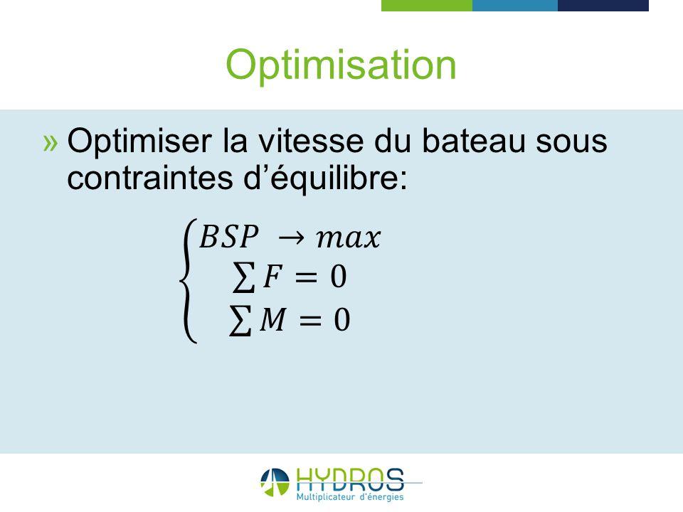 Optimisation Optimiser la vitesse du bateau sous contraintes d'équilibre: 𝐵𝑆𝑃 →𝑚𝑎𝑥 𝐹 =0 𝑀 =0