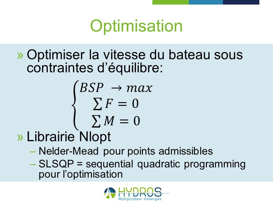 Optimisation Optimiser la vitesse du bateau sous contraintes d'équilibre: 𝐵𝑆𝑃 →𝑚𝑎𝑥 𝐹 =0 𝑀 =0.