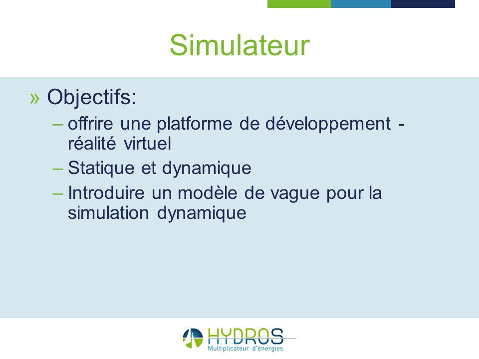 Simulateur Objectifs: