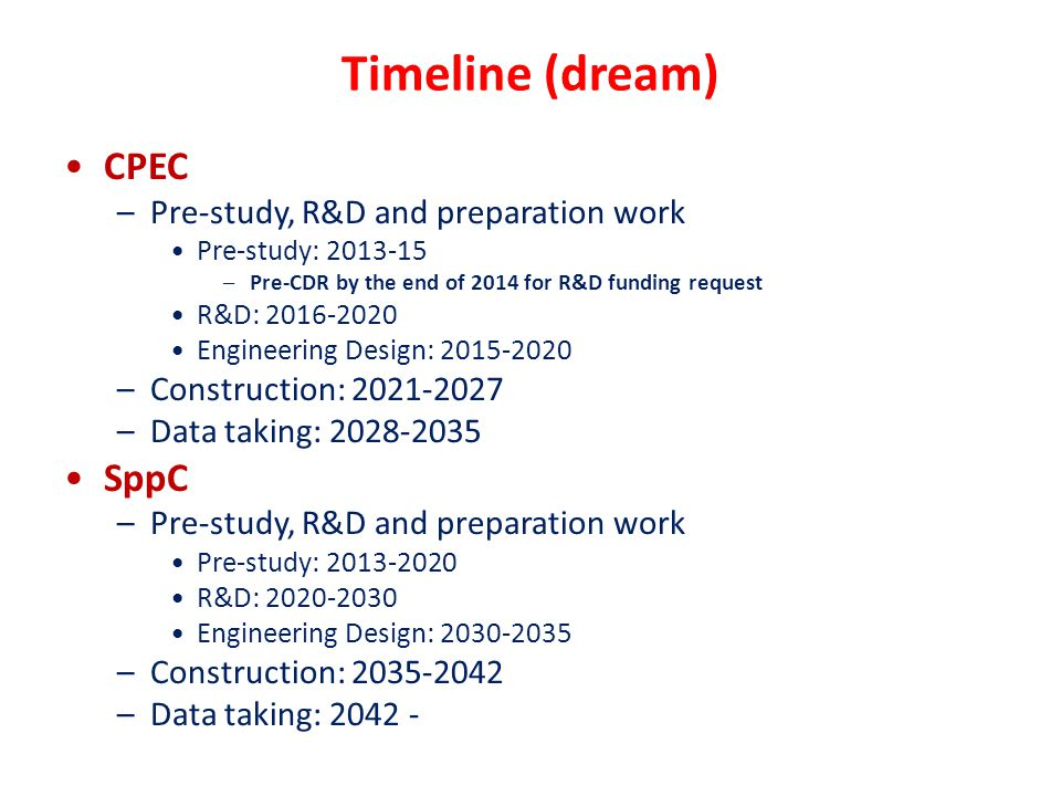 Timeline (dream) CPEC SppC Pre-study, R&D and preparation work