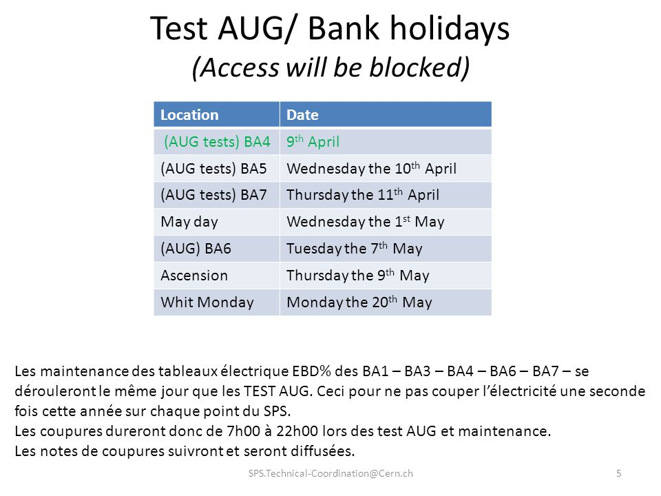 Test AUG/ Bank holidays (Access will be blocked)