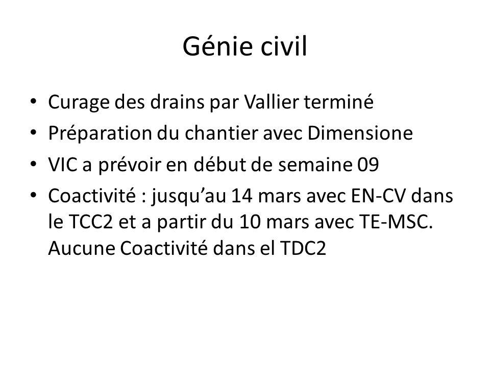 Génie civil Curage des drains par Vallier terminé