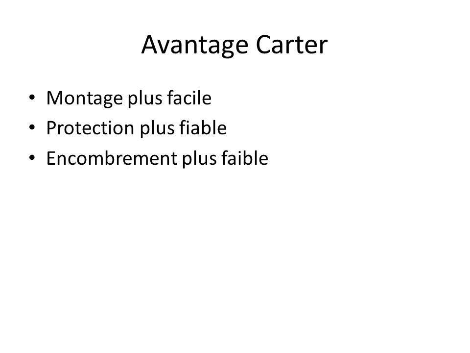 Avantage Carter Montage plus facile Protection plus fiable
