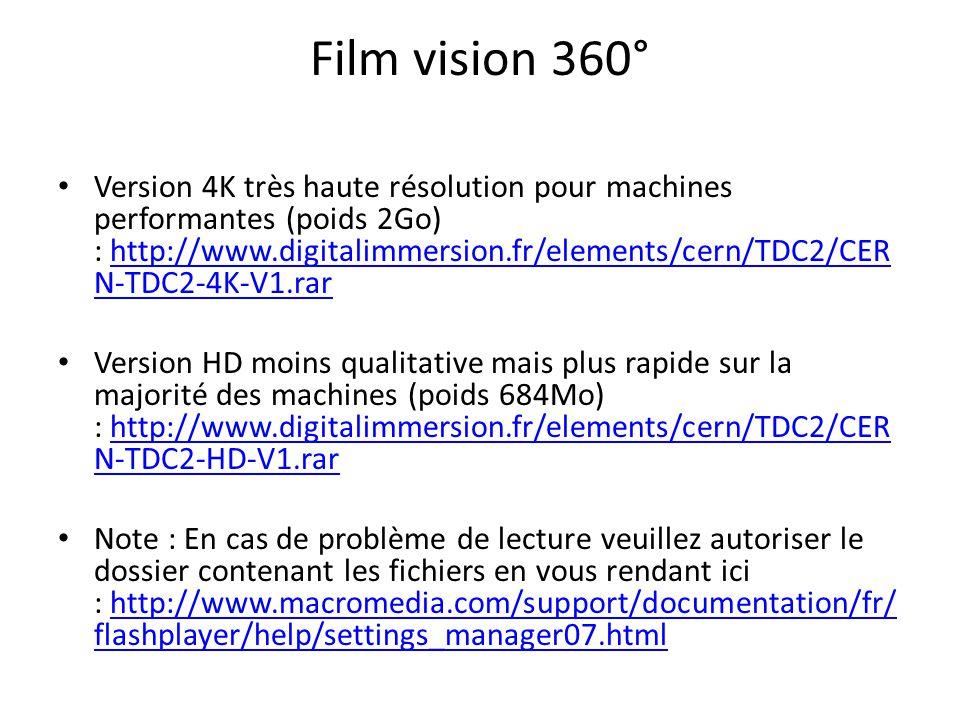 Film vision 360°