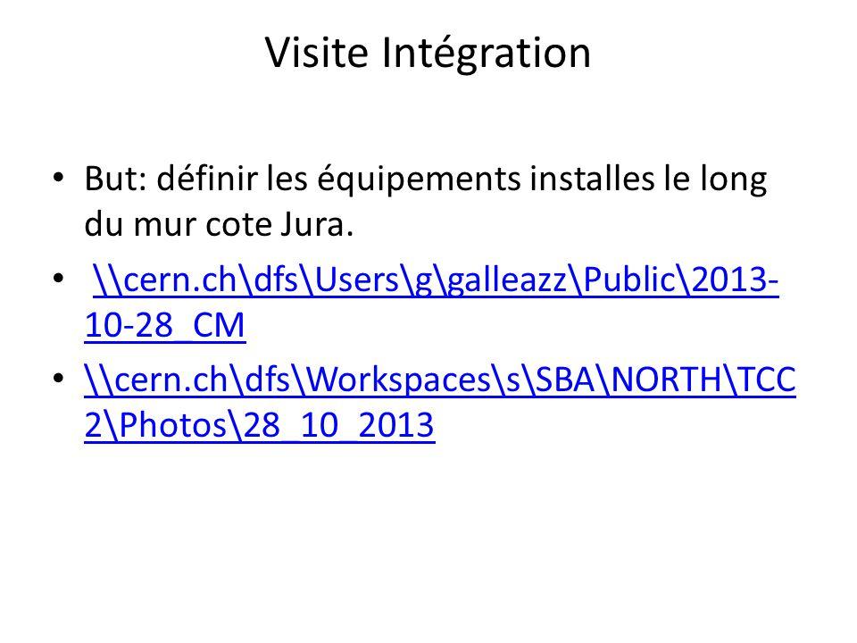 Visite Intégration But: définir les équipements installes le long du mur cote Jura. \\cern.ch\dfs\Users\g\galleazz\Public\2013-10-28_CM.