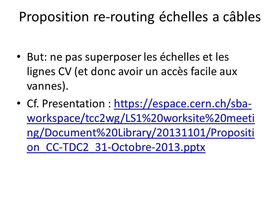 Proposition re-routing échelles a câbles