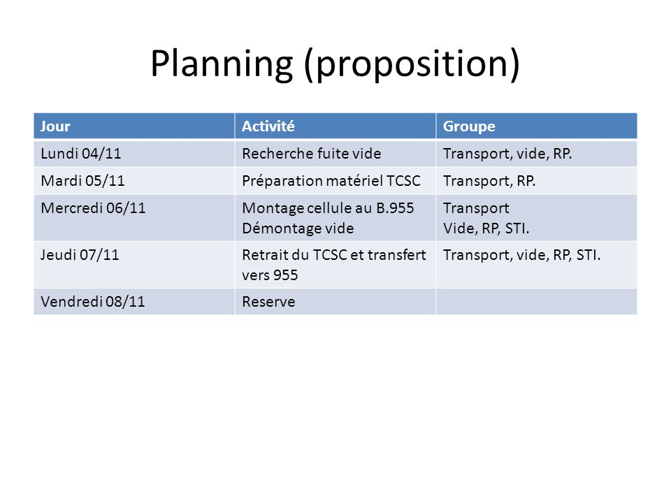 Planning (proposition)