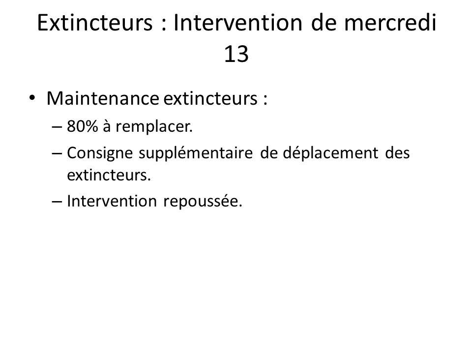 Extincteurs : Intervention de mercredi 13