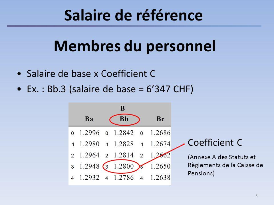 Salaire de référence Boursiers 5'948 CHF