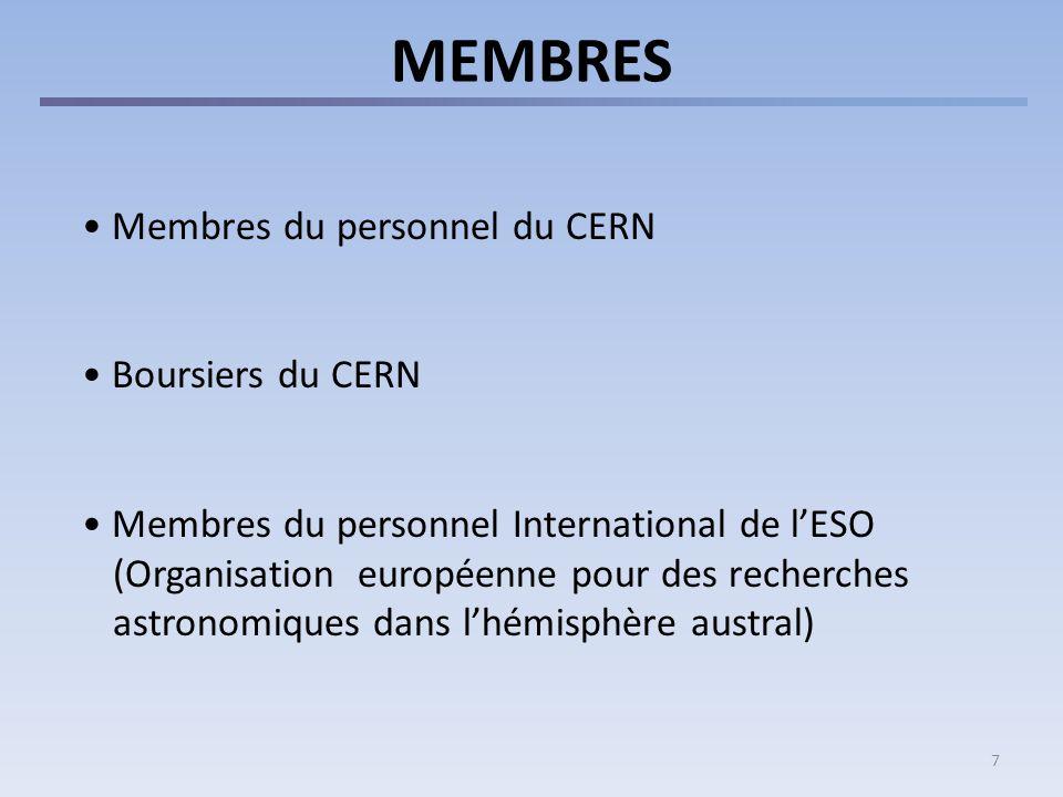 RESSOURCES Cotisations du CERN et de l'ESO Cotisations des membres