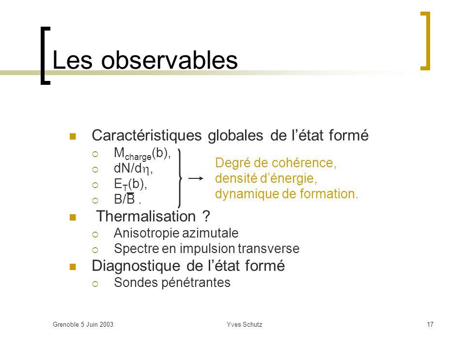 Les observables Caractéristiques globales de l'état formé