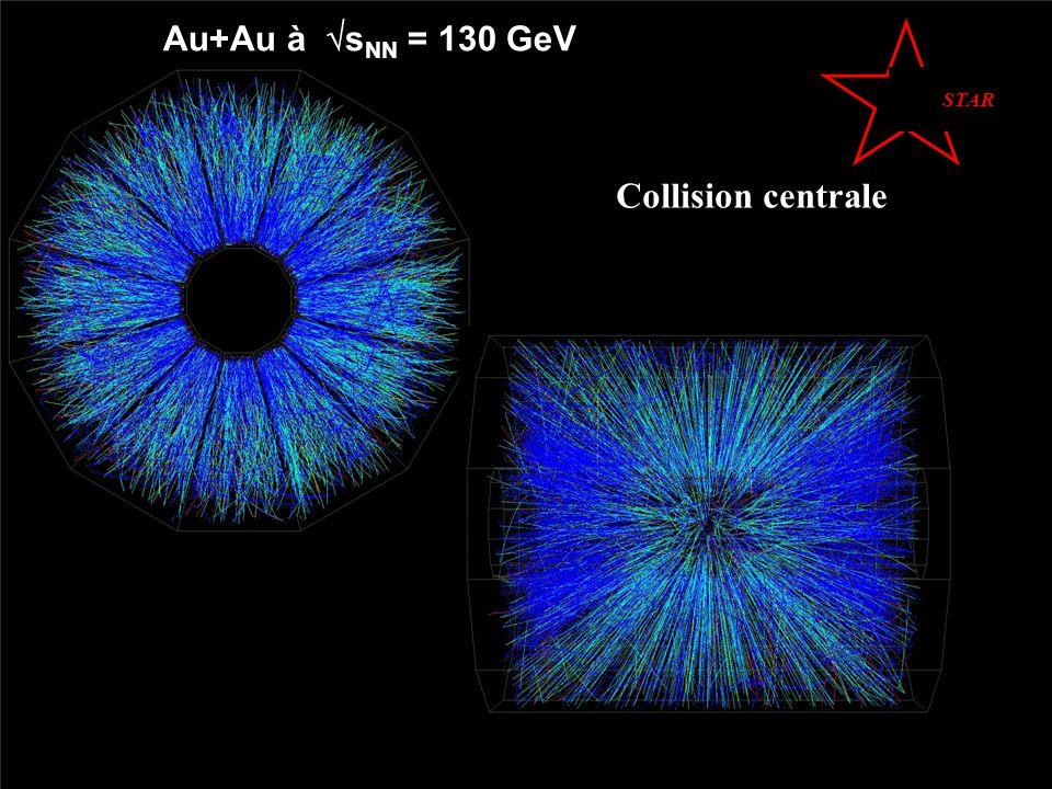 Collision centrale Au+Au à sNN = 130 GeV STAR Grenoble 5 Juin 2003