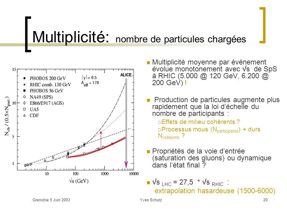 Multiplicité: nombre de particules chargées