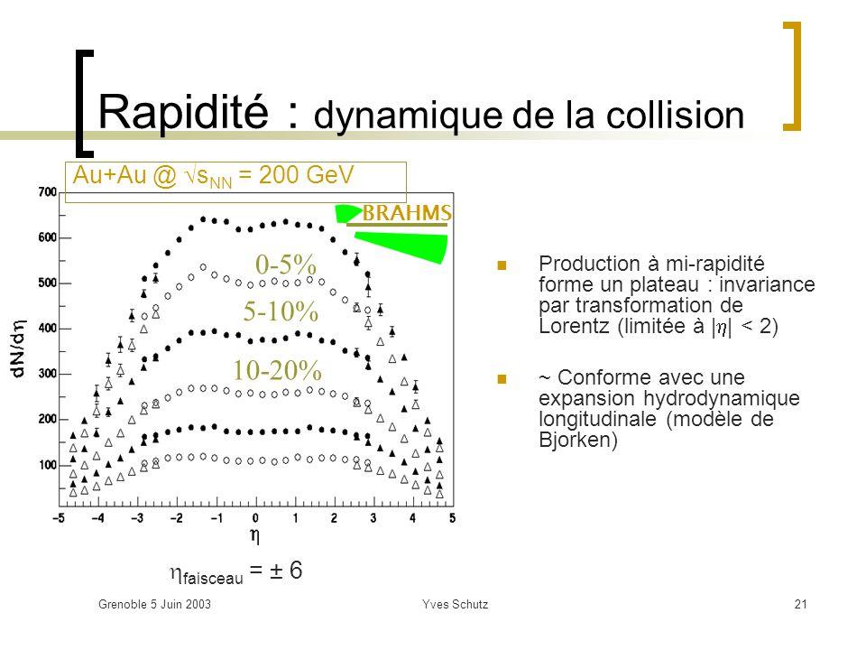 Rapidité : dynamique de la collision