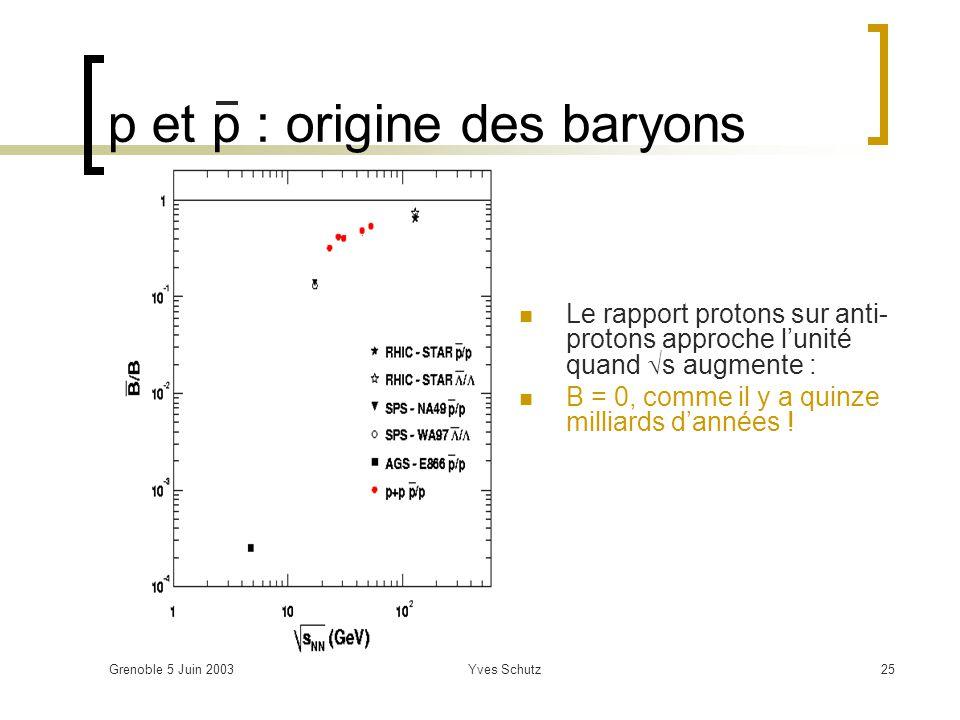 p et p : origine des baryons