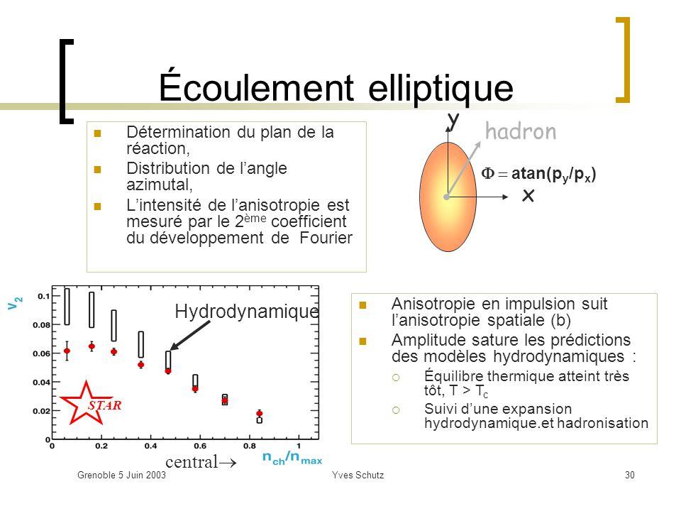 Écoulement elliptique