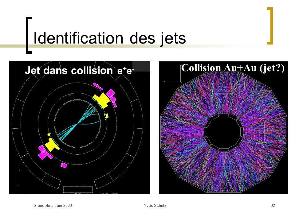 Identification des jets