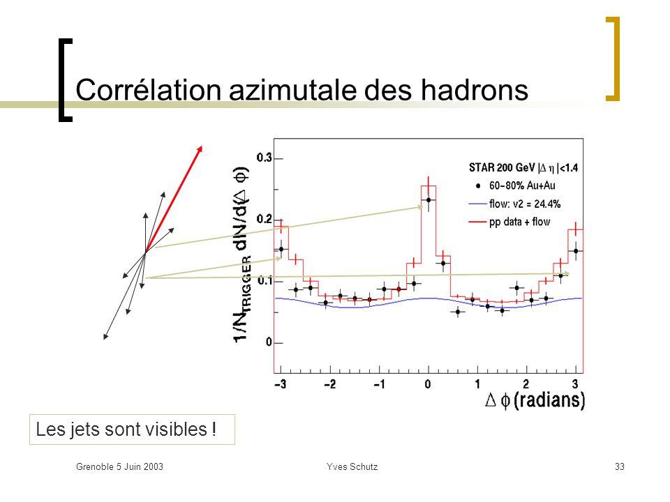 Corrélation azimutale des hadrons