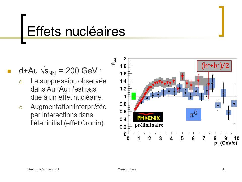 Effets nucléaires d+Au sNN = 200 GeV : p0