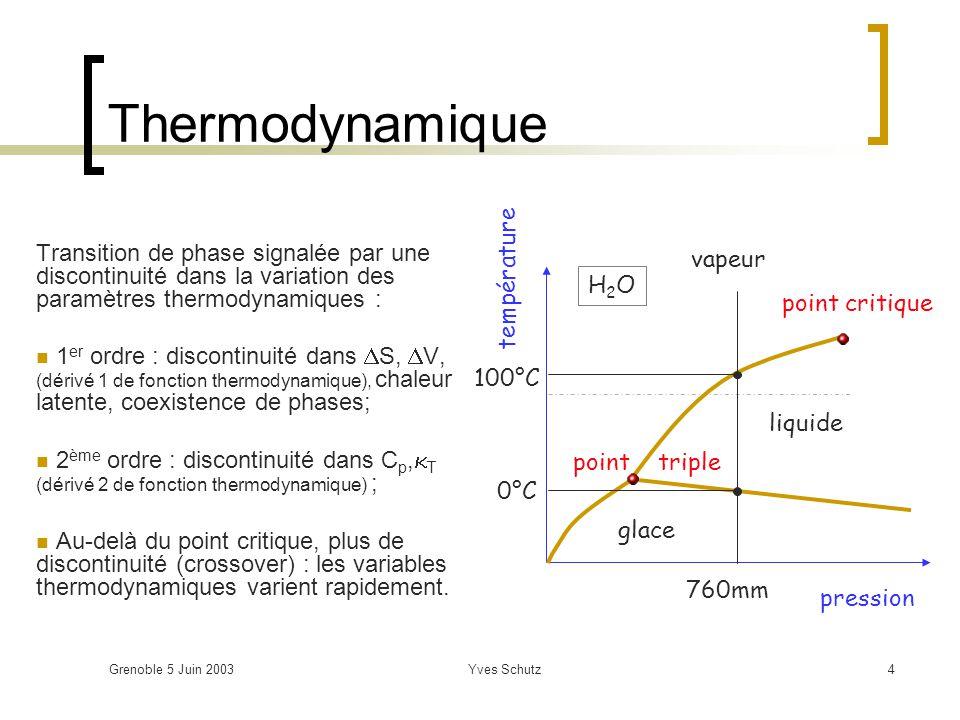 Thermodynamique température