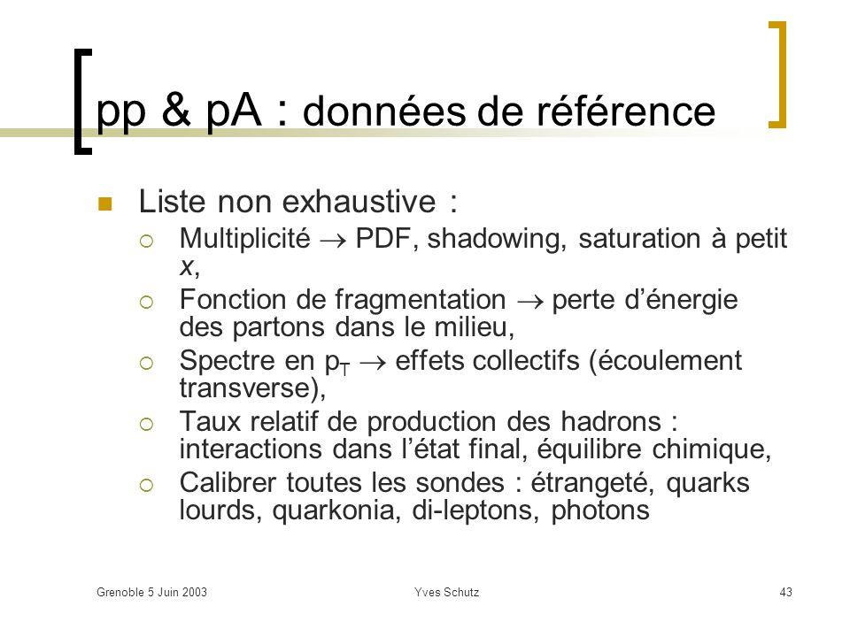 pp & pA : données de référence