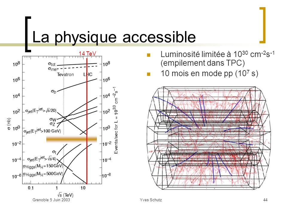 La physique accessible