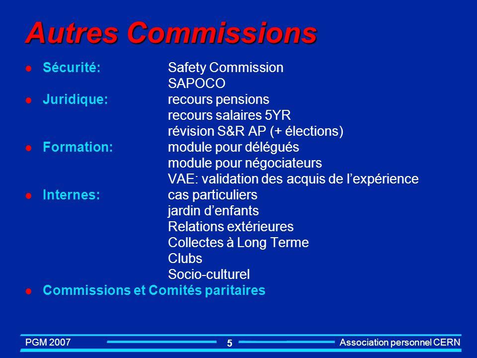 Autres Commissions Sécurité: Safety Commission SAPOCO