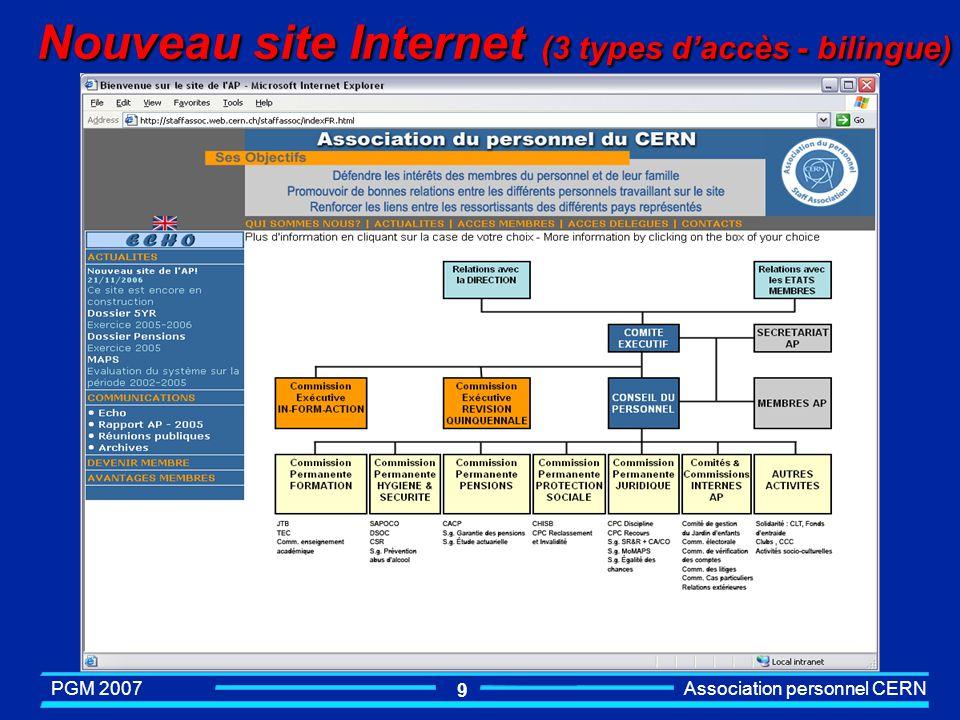 Nouveau site Internet (3 types d'accès - bilingue)